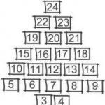 6 dicas para arrasar na ceia de Natal